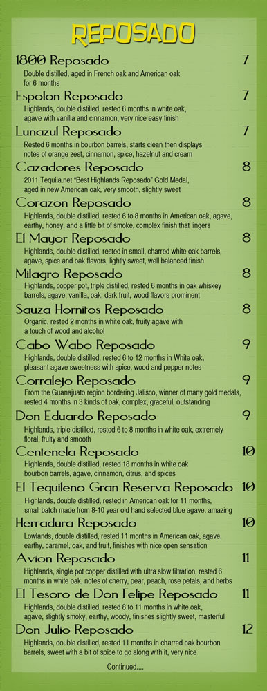 Banditos Burrito Lounge Tequila Cocktails pg 3